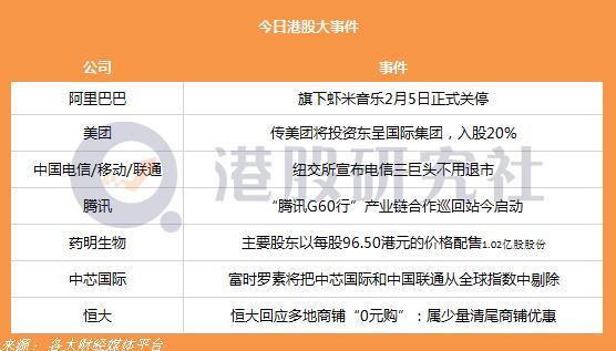 阿里旗下虾米音乐下月关停,传美团将投资东呈国际集团