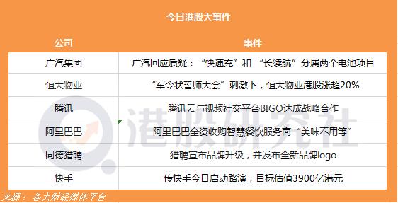 腾讯云与BIGO达成战略合作,传快手在今日正式启动路演