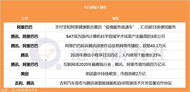 BAT成为国内计算机科学领域学术成果产出最高的三家公司