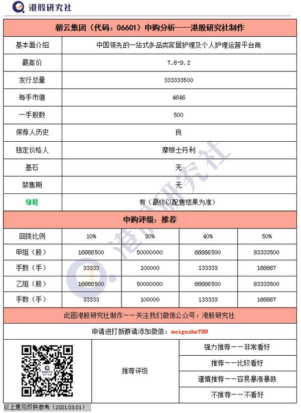 """【港股打新】拼爹上市对标蓝月亮,""""驱蚊一哥""""朝云集团的申购分析"""