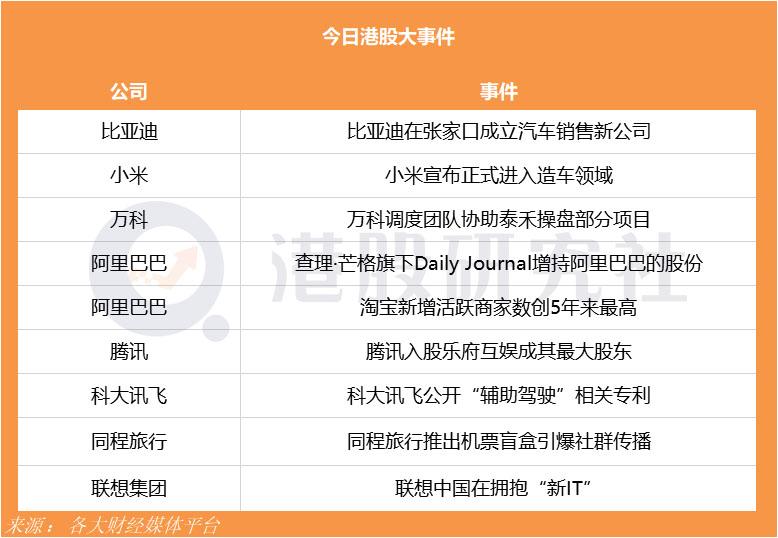 【研究社日报】腾讯入股乐府互娱成其最大股东;淘宝新增活跃商家数创5年来最高