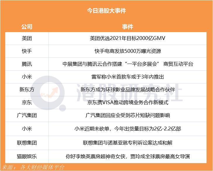 【研究社日报】京东携VISA推动跨境业务合作新模式;新东方成为环球影业品牌发展战略合作伙伴
