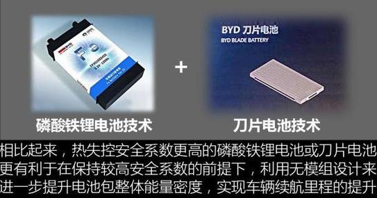 比亚迪今晚将召开新车发布会,用刀片电池开启超级安全元年!