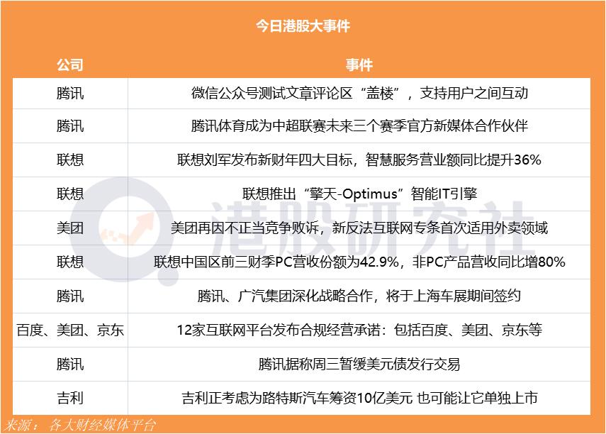 """【研究社日报】腾讯体育成为中超联赛官方新媒体合作伙伴;联想推出""""擎天-Optimus""""智能IT引擎"""