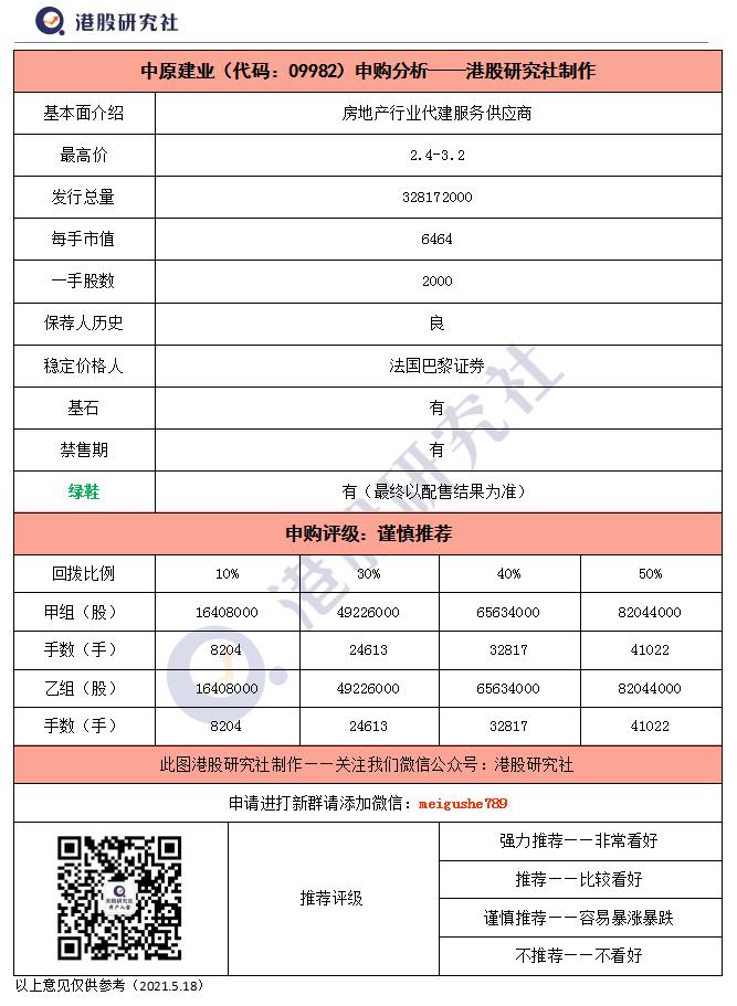 【港股打新】跟京东物流刚正面,中原建业新股分析