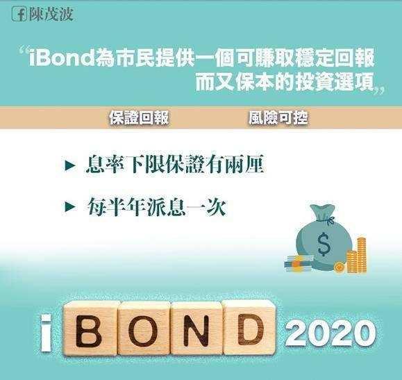 2%的定息保证,一文了解iBond为何抗通胀