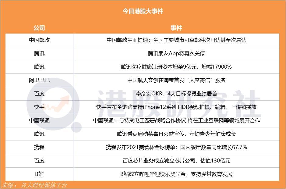 """中国航天文创在淘宝首发""""太空寄信""""服务;百度芯片业务成立独立芯片公司估值130亿元"""