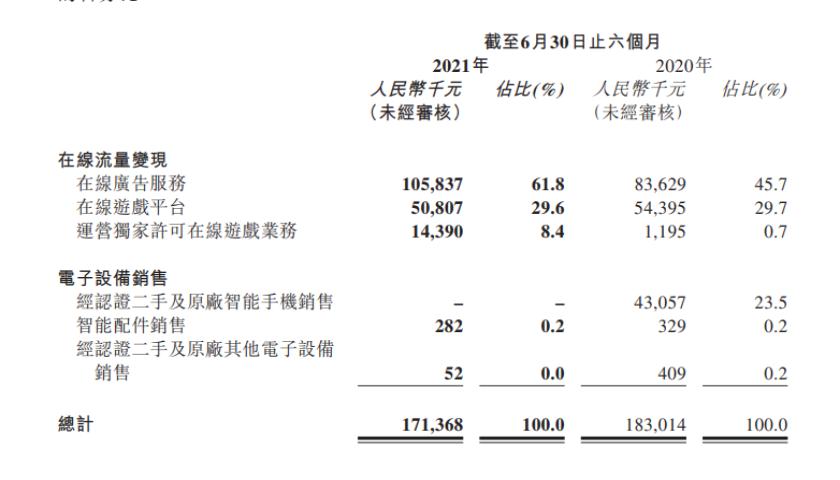 净利下滑52.9%,鲁大师布局SAAS赛道能否逆风翻盘?