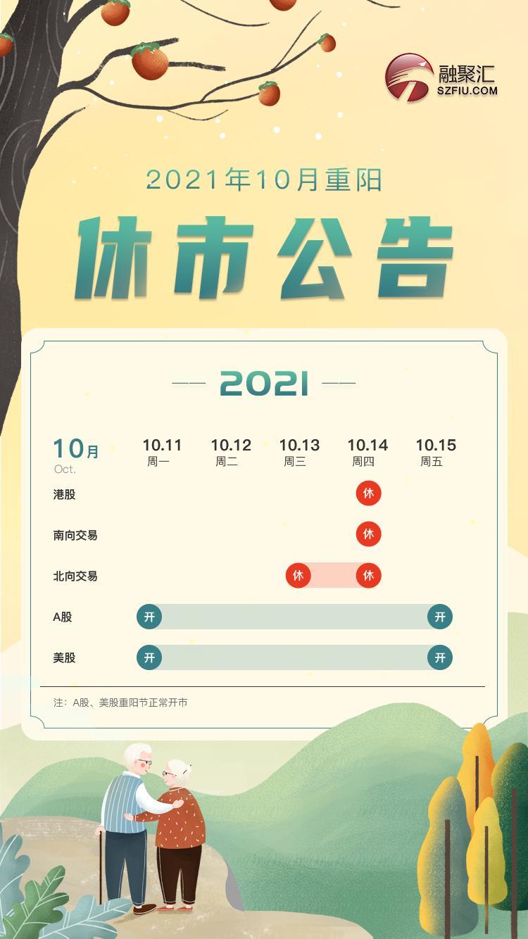 """港股连续两天休市:今日因台风""""圆规""""休市,明日重阳节休市一天"""